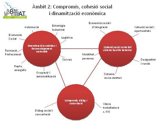 ambit-2